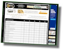 NumisMedia Online Price Guides